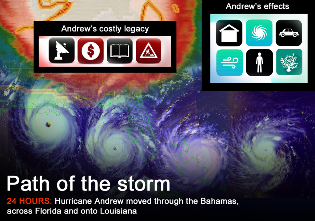 a look back at hurricane andrew  25 years later