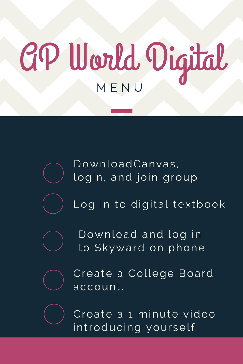 Macmillan Launchpad: Login , Home page for AP students, p...