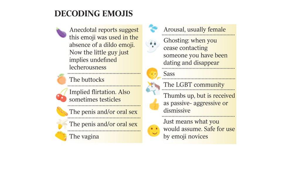 Dirty emoji meanings