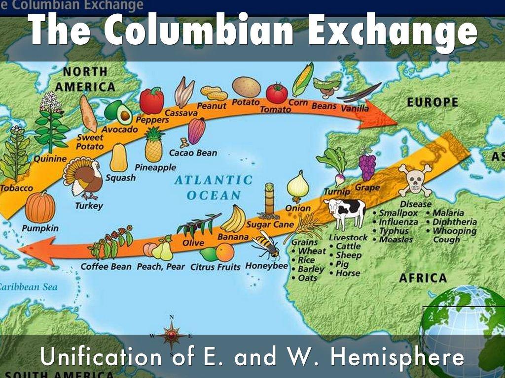 The Columbus Exchange