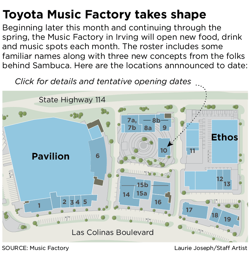 A Guide To Dining And Drinking At Toyota Music Factory In Irving