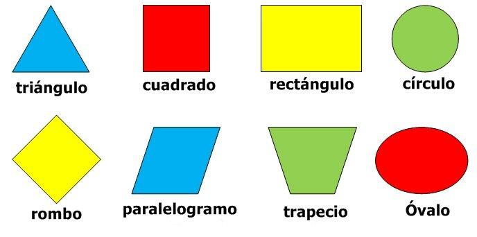 Figuras geom tricas planas for Las formas geometricas