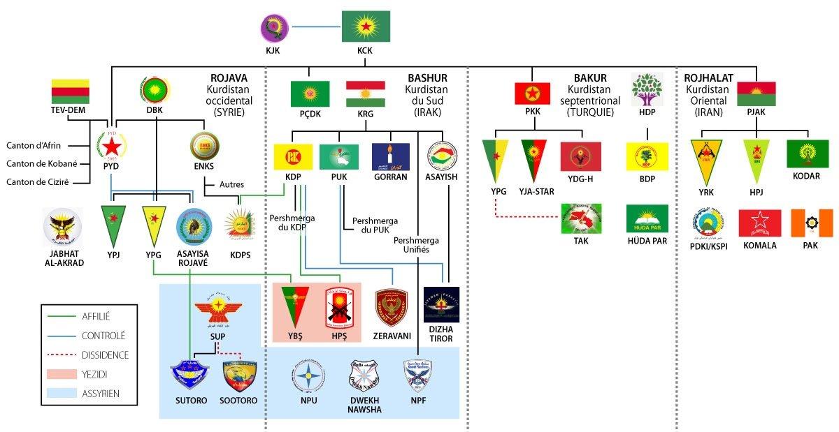 Komalên Jinên Kurdistan Il s'agit du mouvement transnatio...