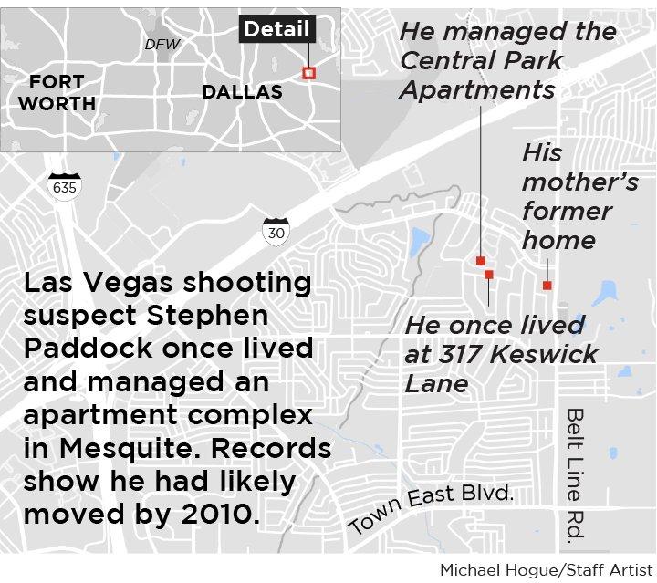 Before killing dozens, wounding hundreds more in Las Vegas