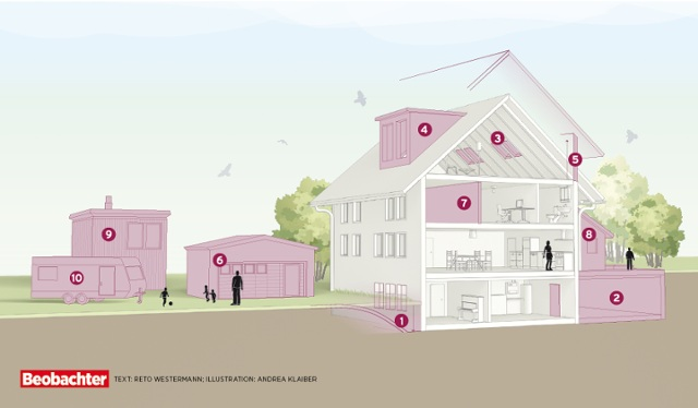 Haus Ausbauen: In Diesen 10 Wohnbereichen Steckt Potenzial