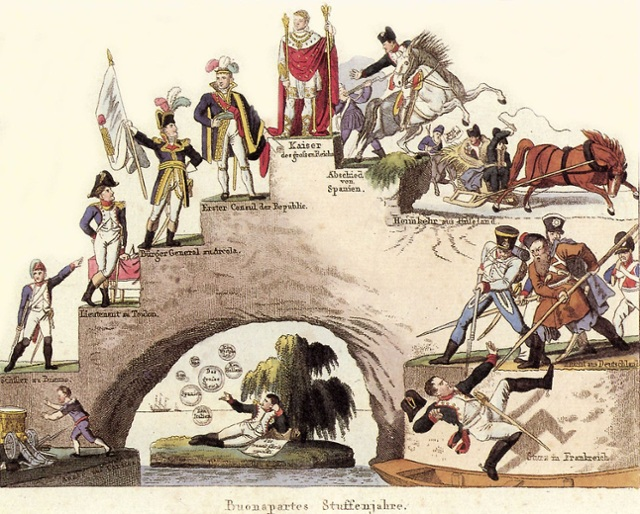 napoleon herrscht ber europa - Napoleon Bonaparte Lebenslauf