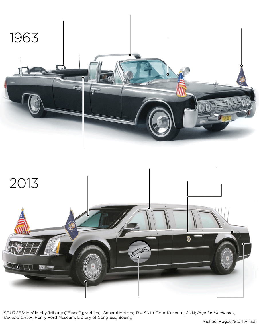Would a bubble-top have saved Kennedy? More answers from the strange story of JFK's Lincoln limo