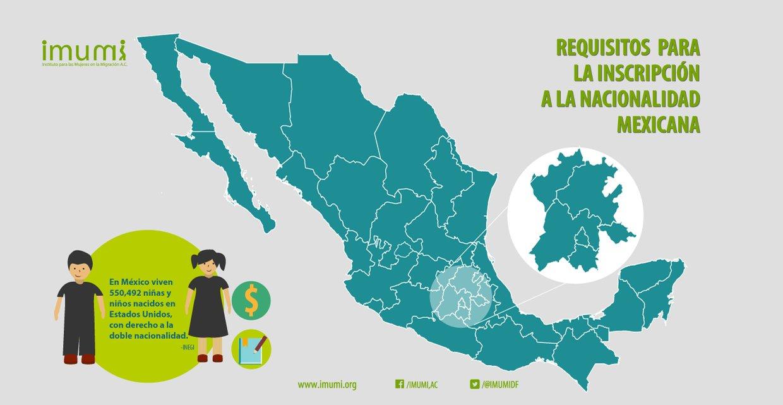 Requisitos para inscripción a la nacionalidad mexicana