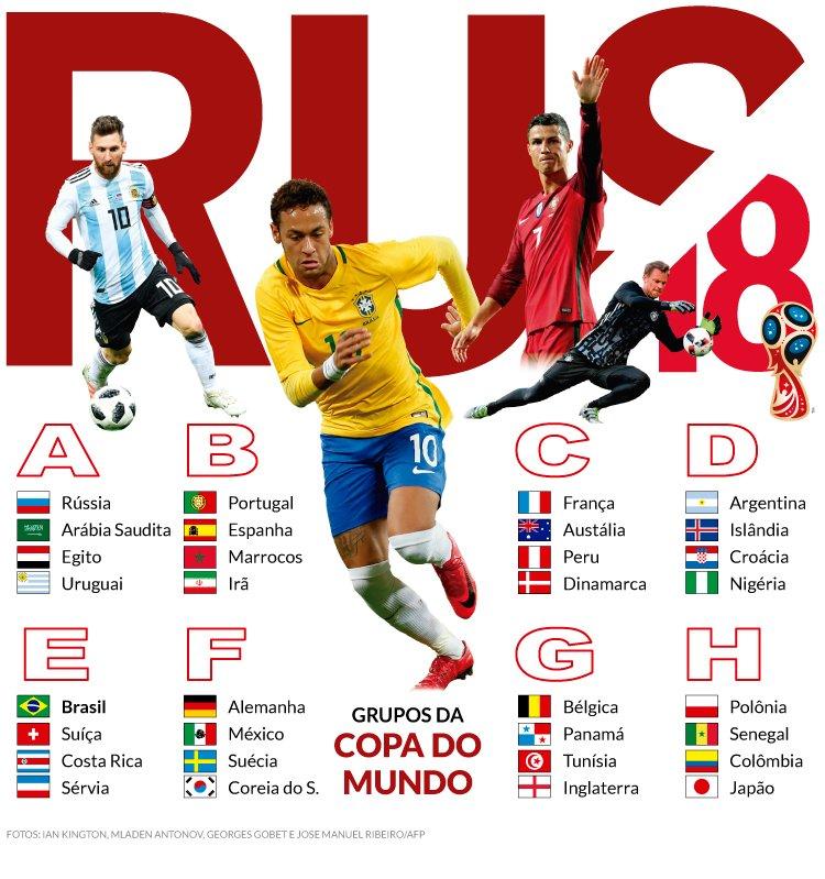 Guia das seleções da Copa de 2018  craques 133c8c0dbc08c