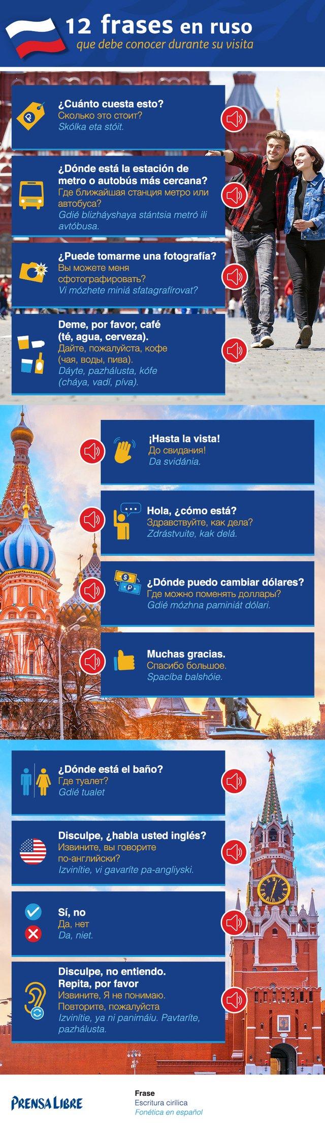 Aprenda Estas Frases En Ruso Si Va A Ir A Ver El Mundial