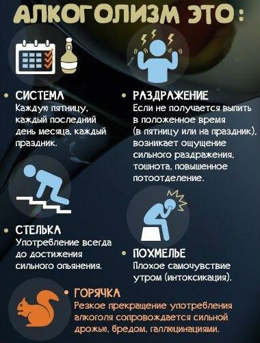 Закон о профилактике алкоголизма в Москве алкоголизм.лечение.цена.г.николаев