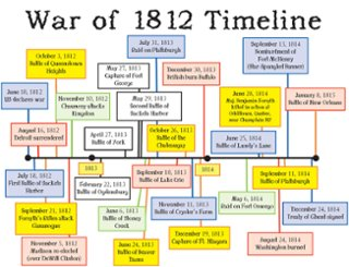 New france major events thinglink war of 1812 cause there was more than 1 cause which lead to the war of 1812 some of the causes were that britian restricted the americans trading with publicscrutiny Gallery
