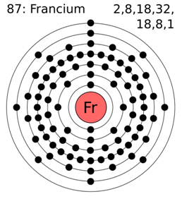 Is Francium used in bombs?