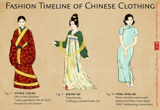 What do Chinese people like to wear?